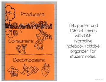 Producer Consumer Decomposer Posters and Interactive Notebook INB Set