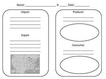 Producer, Consumer, Import, Export, Resources - Social Studies