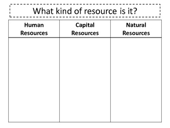 Producer, Consumer, Import, Export, Resources - Social Studies