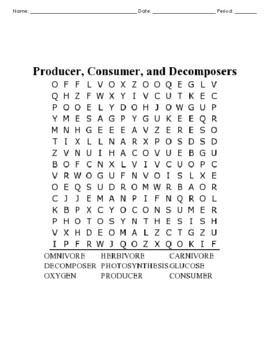 Producer, Consumer, and Decomposer WebQuest