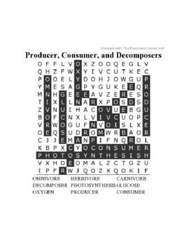 Producer, Consumer, and Decomposer WebQuest Key