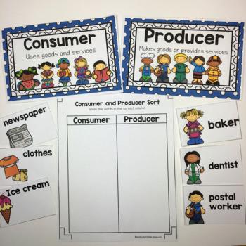 Producer and Consumer Mini Unit