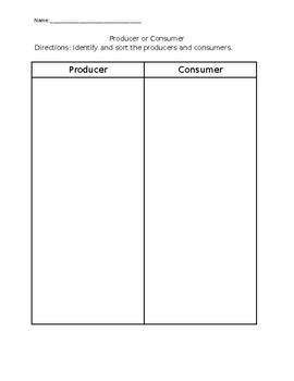 Producer or Consumer Sort