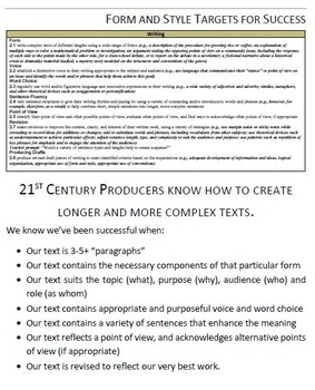 Producer's Workshop Writing Pathway #3