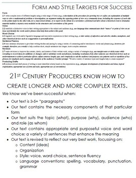 Producer's Workshop Writing Pathway #4