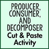 Producers, Consumers, and Decomposers Cut and Paste Activity