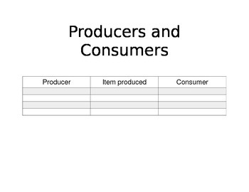 Producers and Consumers Activity for Word or Pages