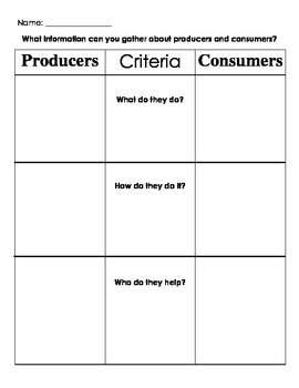 Producers and Consumers Compare & Contrast