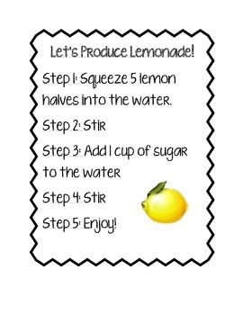 Producers and Consumers Lemonade Activity