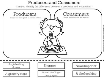 Producers and Consumers Sort | Producers and Consumers 1st Grade