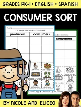 Interactive Sorting - Consumer Activity