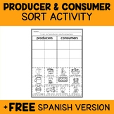 Producers and Consumers Sorting Activity
