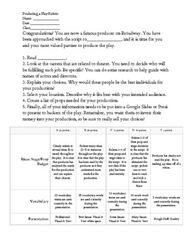 Producing a Play Rubric