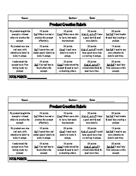 Product Creation Rubric
