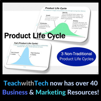 Business Lesson Product Life Cycle