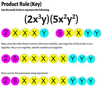 Product Property of Exponents Activity