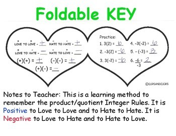 Product & Quotient Integer Sign Rules Foldable