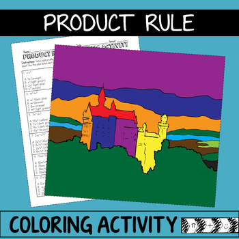 Product Rule Coloring Activity - Laws of Exponents