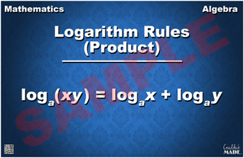 Product Rules of Logarithms Math Poster