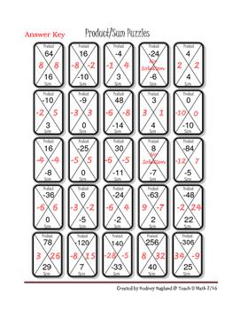 Product/Sum Puzzles: Teaching the Process of Factoring Quadratics