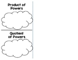 Product and Quotients of Powers