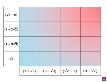 Product of Radicals (surds) Binomials (Heat Map)