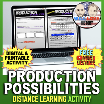 Production Possibilities Activity