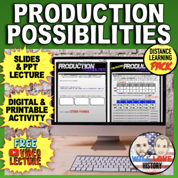 Production Possibilities Bundle