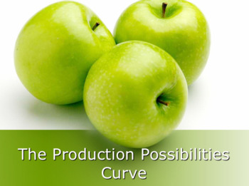 Production Possibilities Curve Full Lesson & Resources