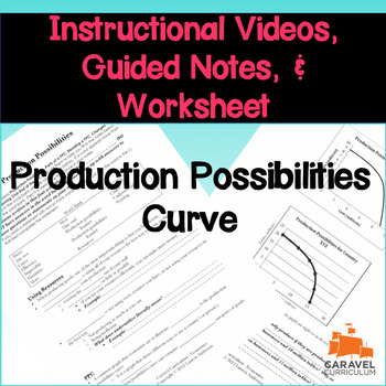 Production Possibilities Curve Instructional Videos, Guided Notes, and Worksheet