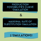 Production Possibilities Curve Simulation