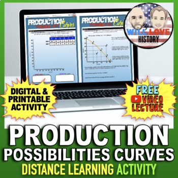 Production Possibilities Curves Activity