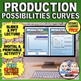 Production Possibilities Curves Bundle