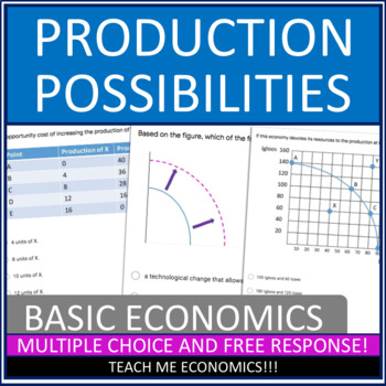 Production Possibilities Frontier Curve Test 50 Total Questions