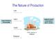 Production & Productivity - Labour & Capital Productivity