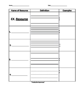 Productive Resource Graphic Organizer