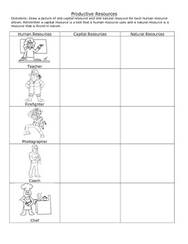 Productive Resources Worksheet by Mary Gina Carr | TpT