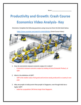 Productivity and Growth: Crash Course Economics- Video Analysis with Key