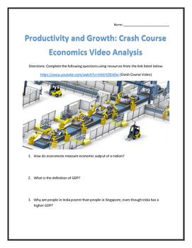 Productivity and Growth: Crash Course Economics- Video Ana