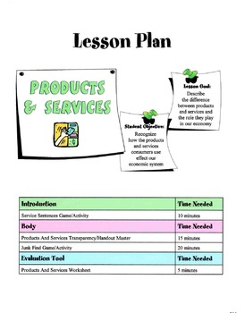 Products & Services Lesson