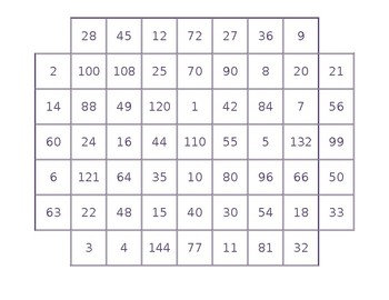 Products of 1x1 - 12x12 Multiplication Facts CONNECT 4 GAME