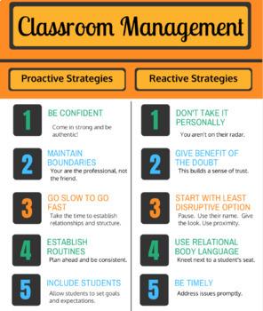 Professional Development:  Classroom Management