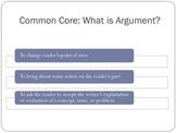 Professional Development: How to Teach Argumentative Writing