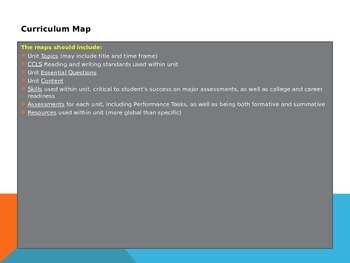 Professional Development PPT: Creating a Unit Map