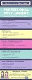Professional Development for Australian Graduate Teachers