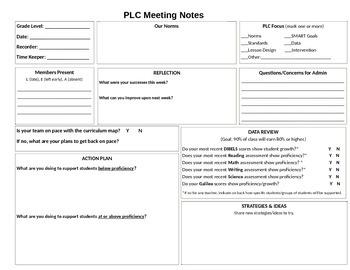 Professional Learning Community/PLC Agenda Notes (EDITABLE)