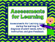 Professional Learning Vocabulary for PLC Spaces