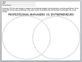 Professional Managers vs. Entrepreneurs Venn Diagram with Answer Key