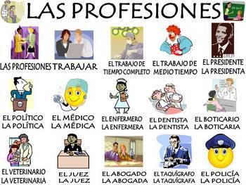 Professions Vocabulary Activities & Games Unit in Spanish- Profesiones