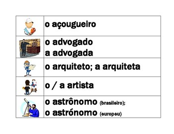 Profissões (Professions in Portuguese) word wall